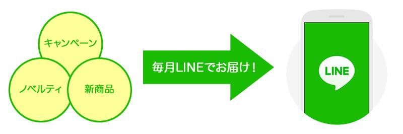 カローレのLINE@